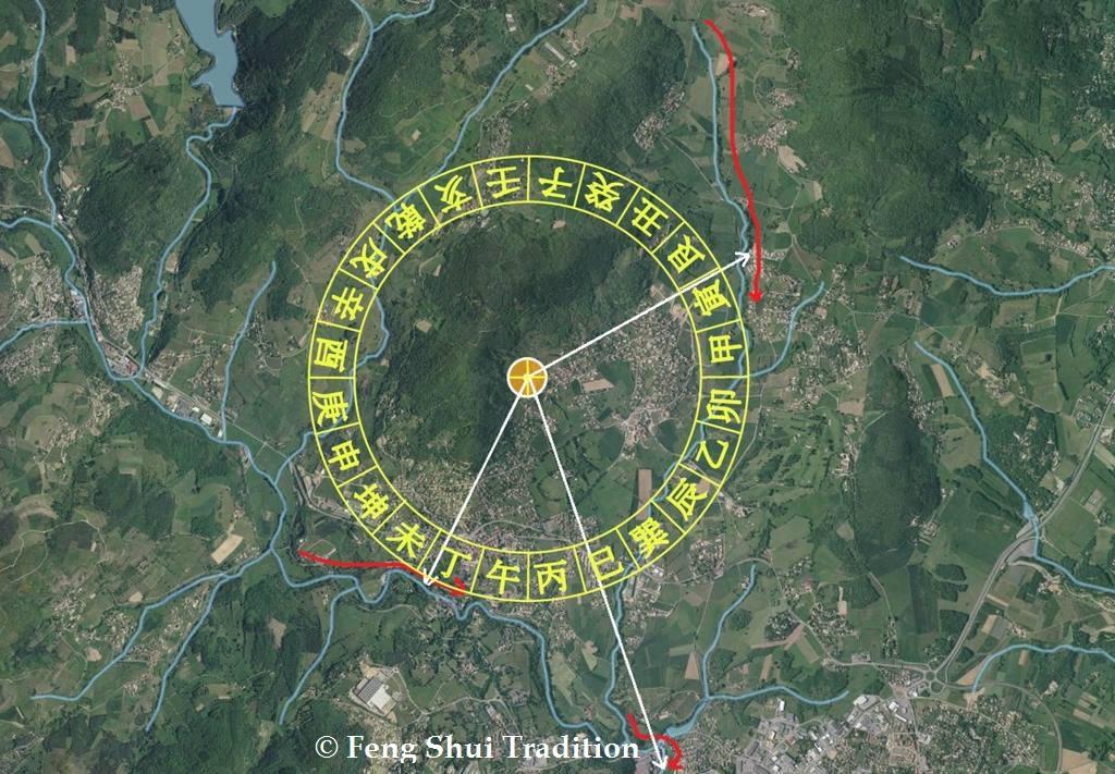 l'environnement d'une maison en Feng Shui |Feng-shui-tradition.eu