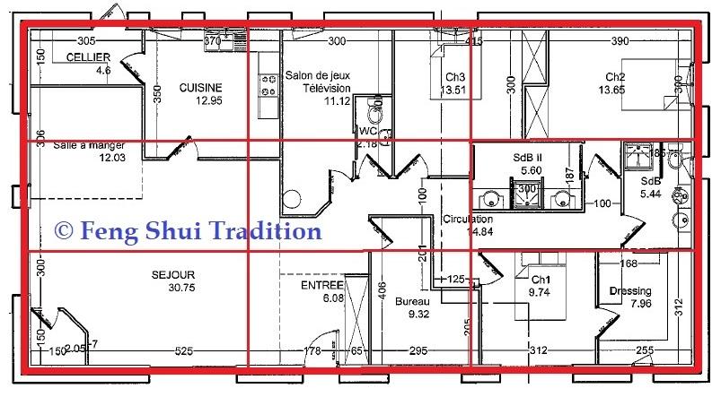 plan avec secteur - Feng Shui Tradition