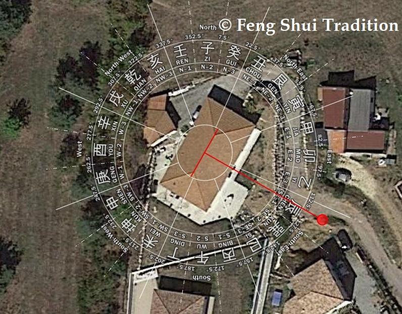 direction de la porte d'entrée du maison en Feng Shui |Feng-shui-tradition.eu